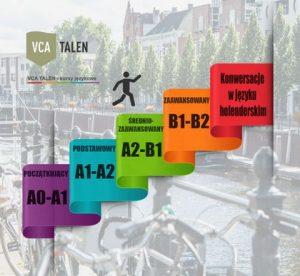 kurs języka holenderskiego