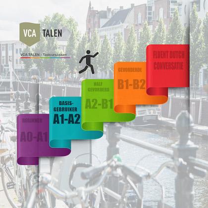 podstawy holenderskiego, nauka holnederskiego A1