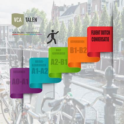 Kurs konwersacje po holendersku - płynna wymowa języka holenderskiego